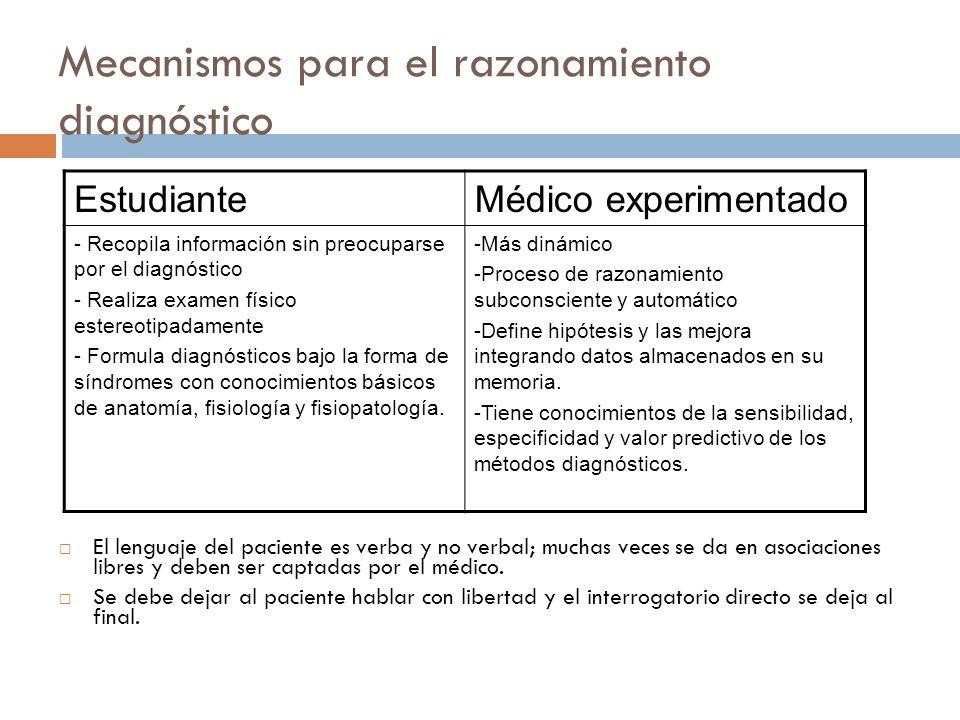 Mecanismos para el razonamiento diagnóstico
