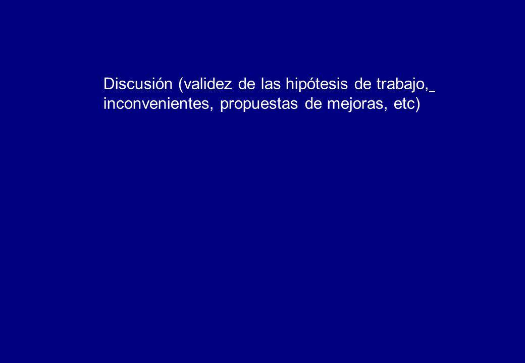Discusión (validez de las hipótesis de trabajo,
