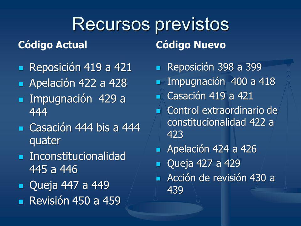 Recursos previstos Reposición 419 a 421 Apelación 422 a 428