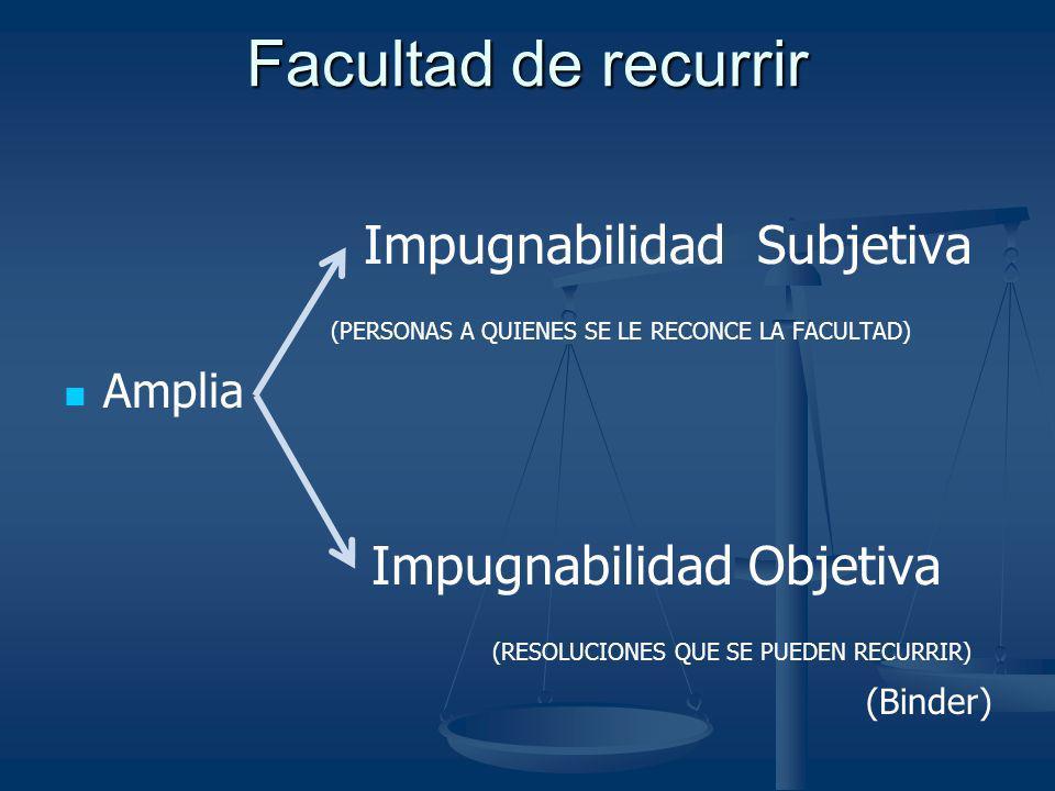 Facultad de recurrir Impugnabilidad Subjetiva