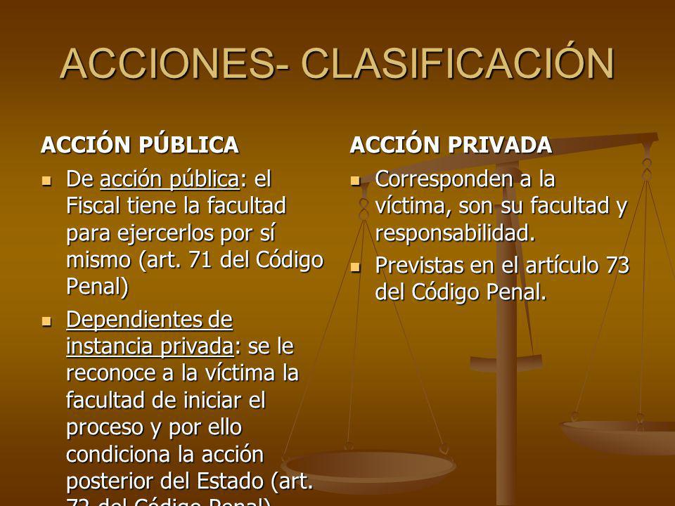 ACCIONES- CLASIFICACIÓN