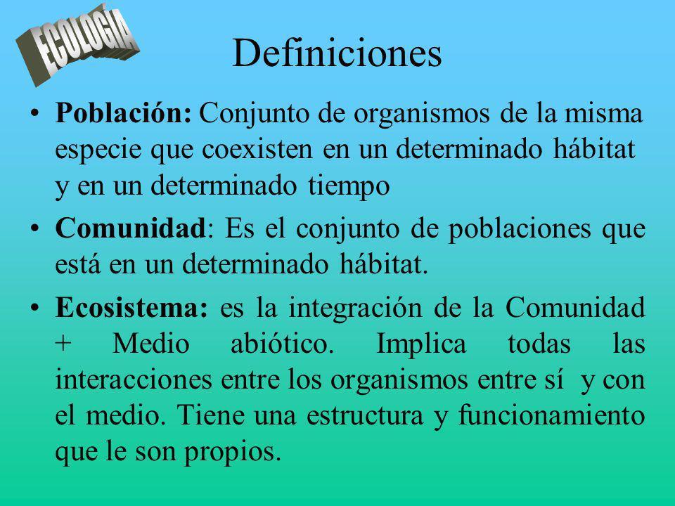 Definiciones ECOLOGÍA