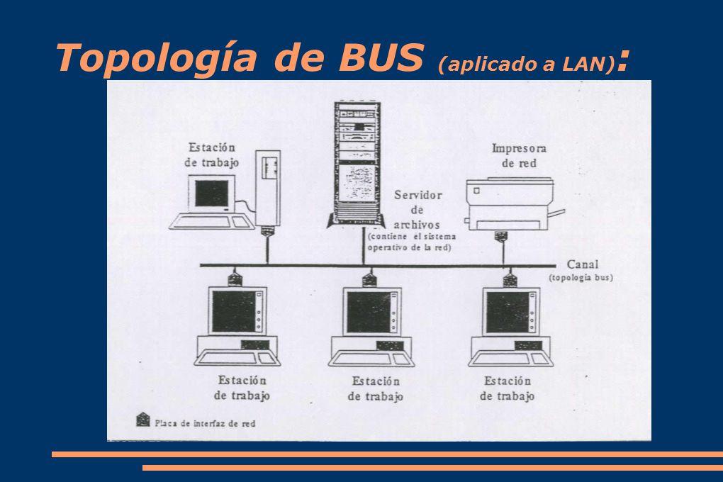 Topología de BUS (aplicado a LAN):