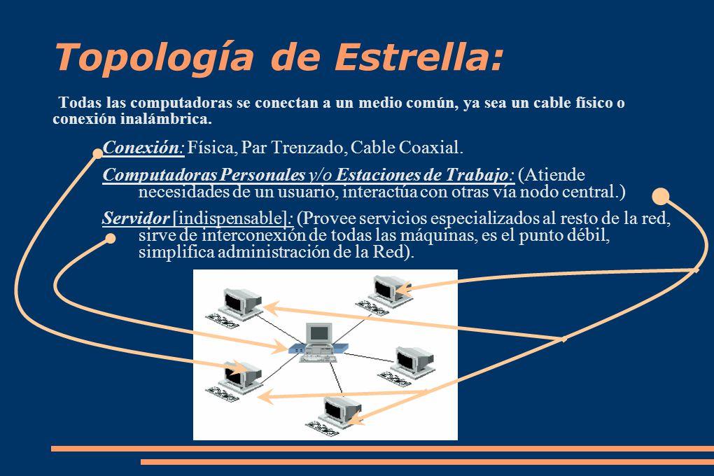 Topología de Estrella: