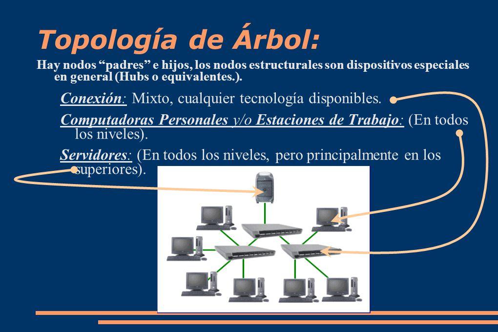 Topología de Árbol: Conexión: Mixto, cualquier tecnología disponibles.