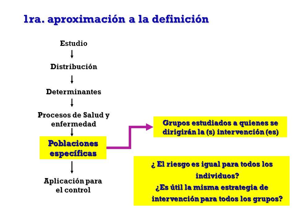 1ra. aproximación a la definición