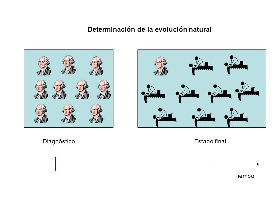 Determinación de la evolución natural