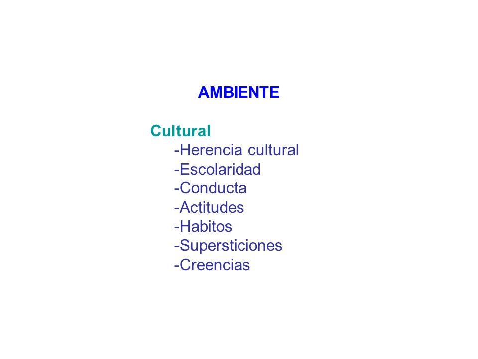 AMBIENTECultural. -Herencia cultural. -Escolaridad. -Conducta. -Actitudes. -Habitos. -Supersticiones.