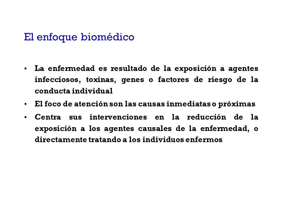 El enfoque biomédicoLa enfermedad es resultado de la exposición a agentes infecciosos, toxinas, genes o factores de riesgo de la conducta individual.