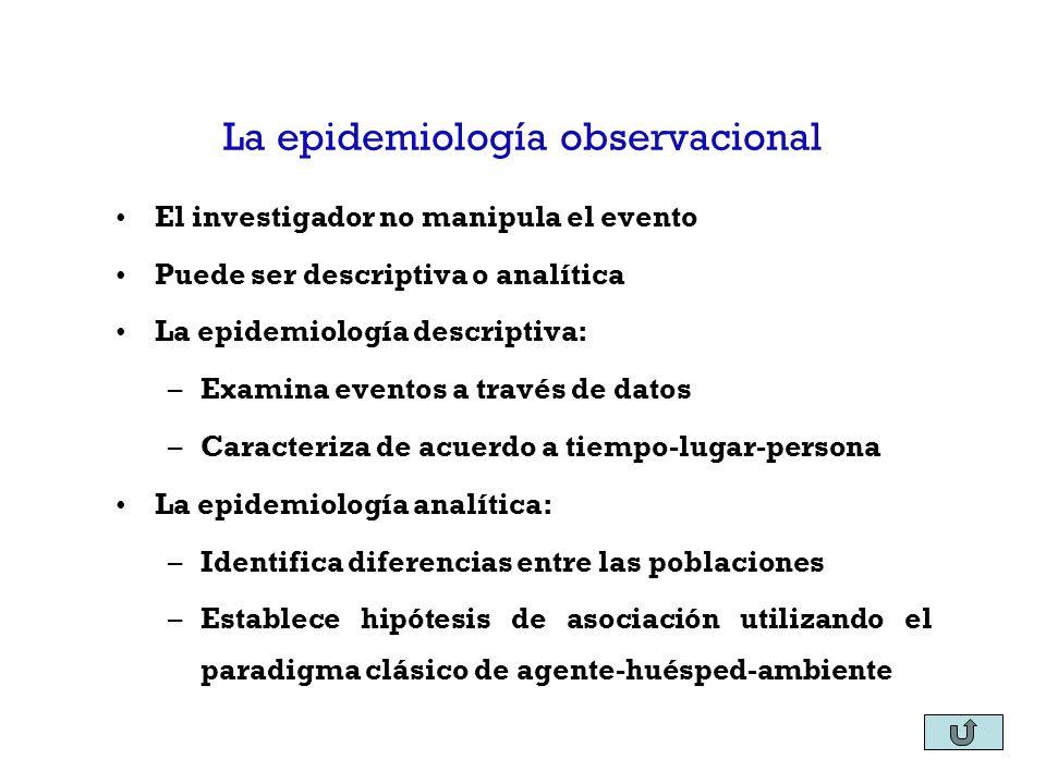 La epidemiología observacional