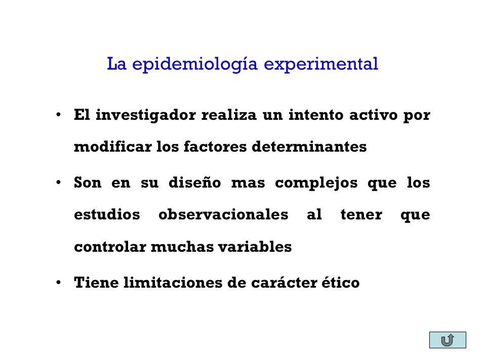La epidemiología experimental