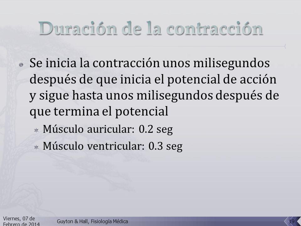 Duración de la contracción