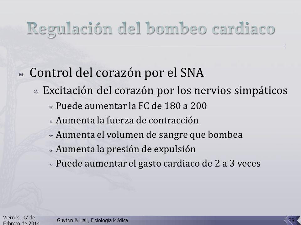 Regulación del bombeo cardiaco