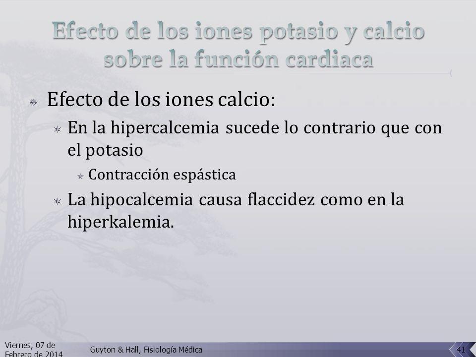 Efecto de los iones potasio y calcio sobre la función cardiaca