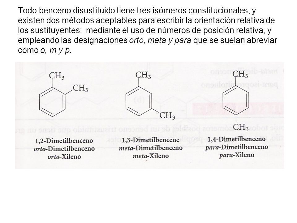Todo benceno disustituido tiene tres isómeros constitucionales, y existen dos métodos aceptables para escribir la orientación relativa de los sustituyentes: mediante el uso de números de posición relativa, y empleando las designaciones orto, meta y para que se suelan abreviar como o, m y p.