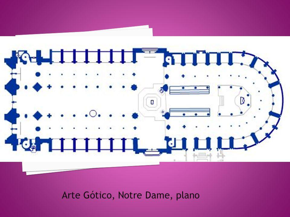 Arte Gótico, Notre Dame, plano