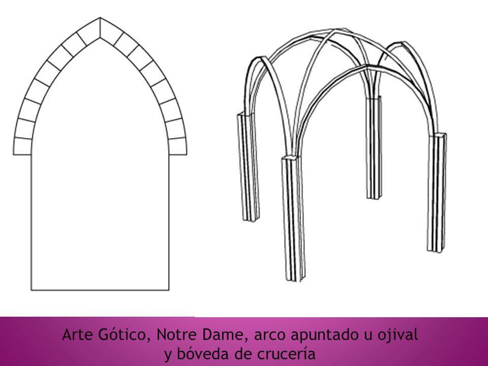 Arte Gótico, Notre Dame, arco apuntado u ojival