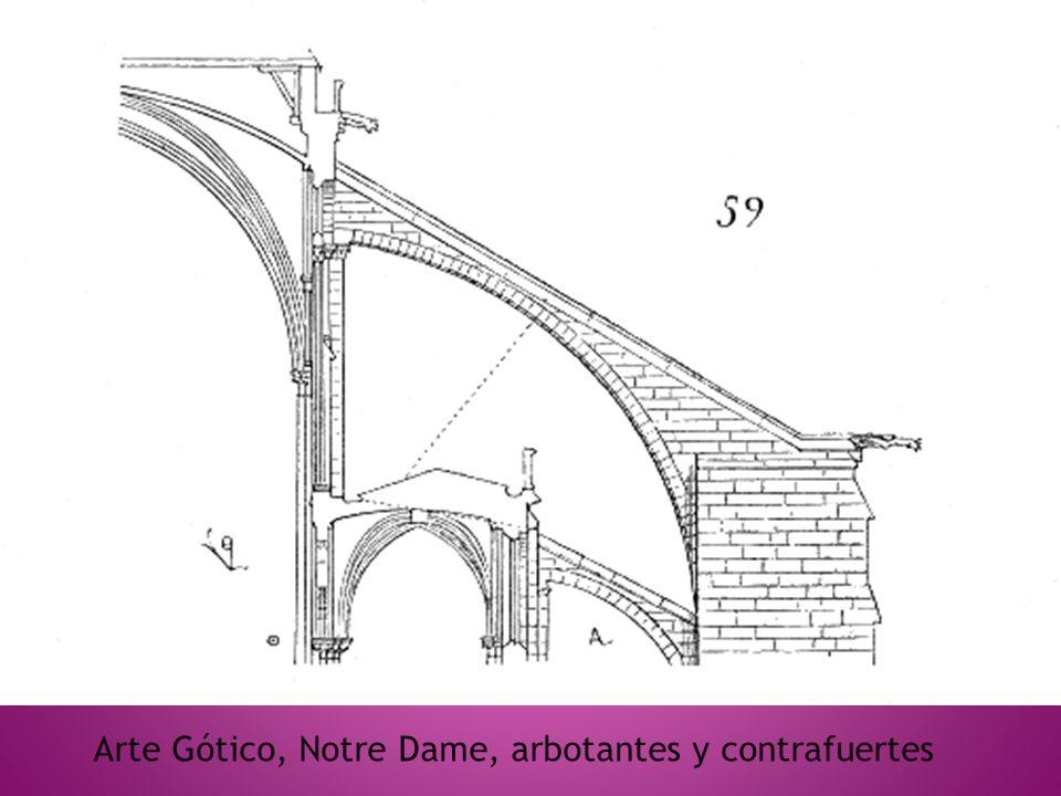 Arte Gótico, Notre Dame, arbotantes y contrafuertes