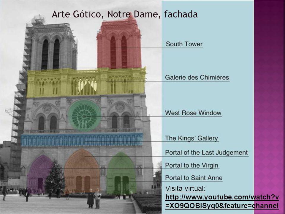 Arte Gótico, Notre Dame, fachada
