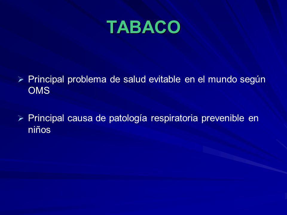 TABACO Principal problema de salud evitable en el mundo según OMS