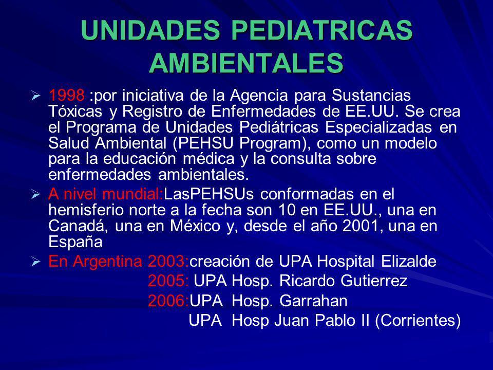 UNIDADES PEDIATRICAS AMBIENTALES