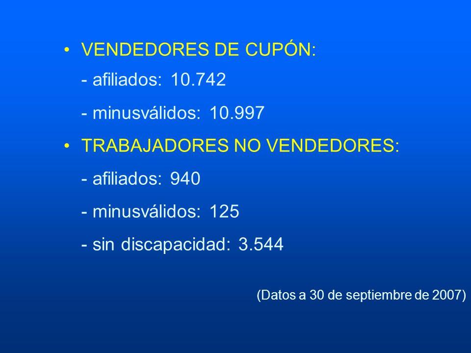 TRABAJADORES NO VENDEDORES: - afiliados: 940 - minusválidos: 125