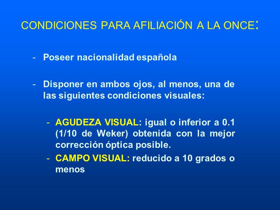 CONDICIONES PARA AFILIACIÓN A LA ONCE:
