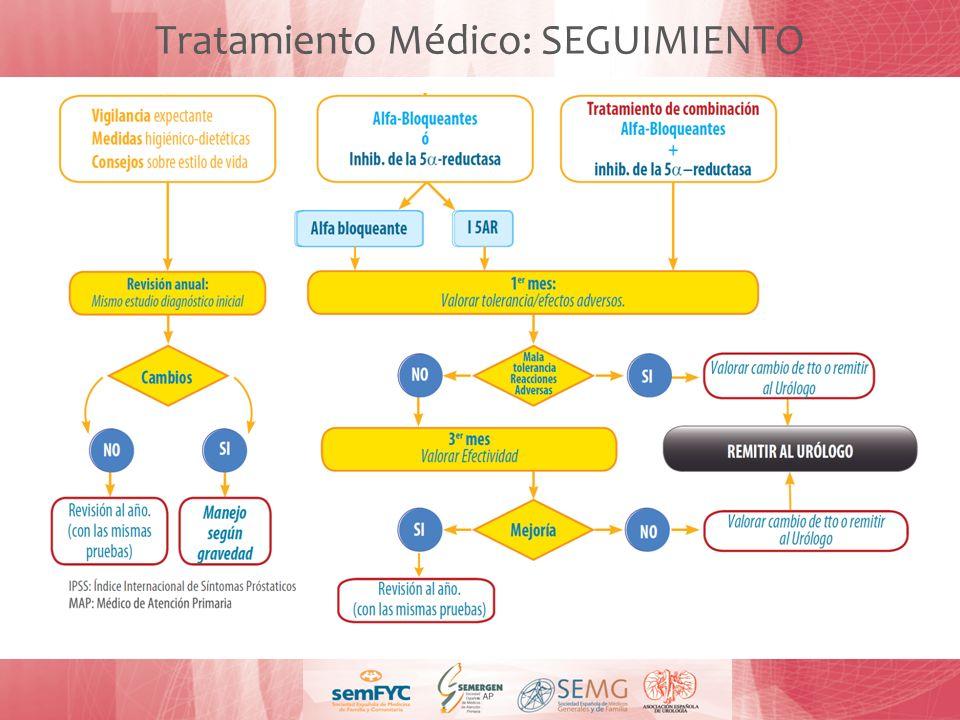 Tratamiento Médico: SEGUIMIENTO