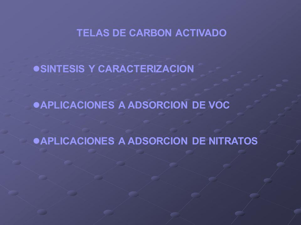 TELAS DE CARBON ACTIVADO