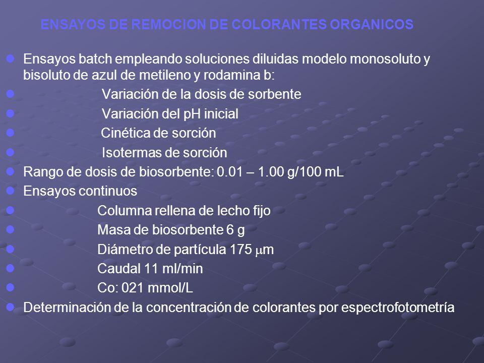 ENSAYOS DE REMOCION DE COLORANTES ORGANICOS