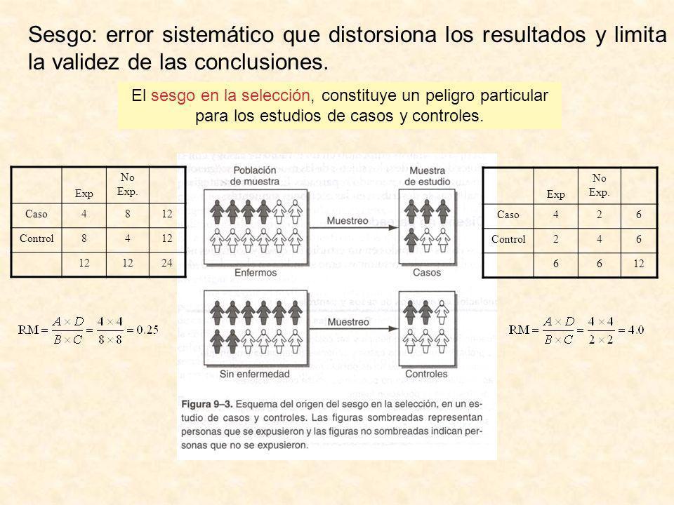 Sesgo: error sistemático que distorsiona los resultados y limita la validez de las conclusiones.