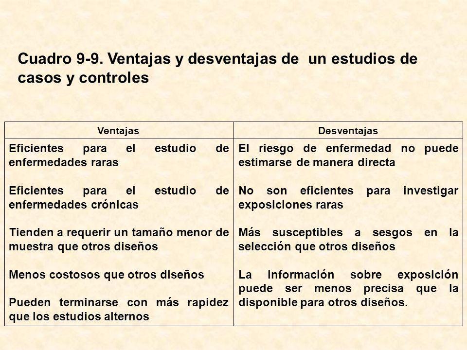 Cuadro 9-9. Ventajas y desventajas de un estudios de casos y controles