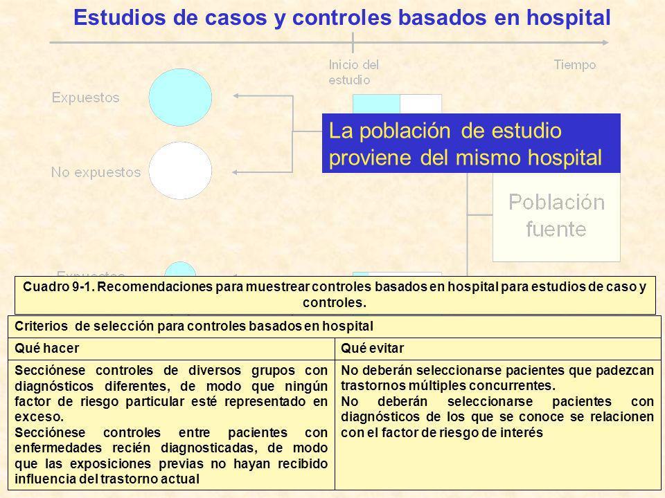 Estudios de casos y controles basados en hospital