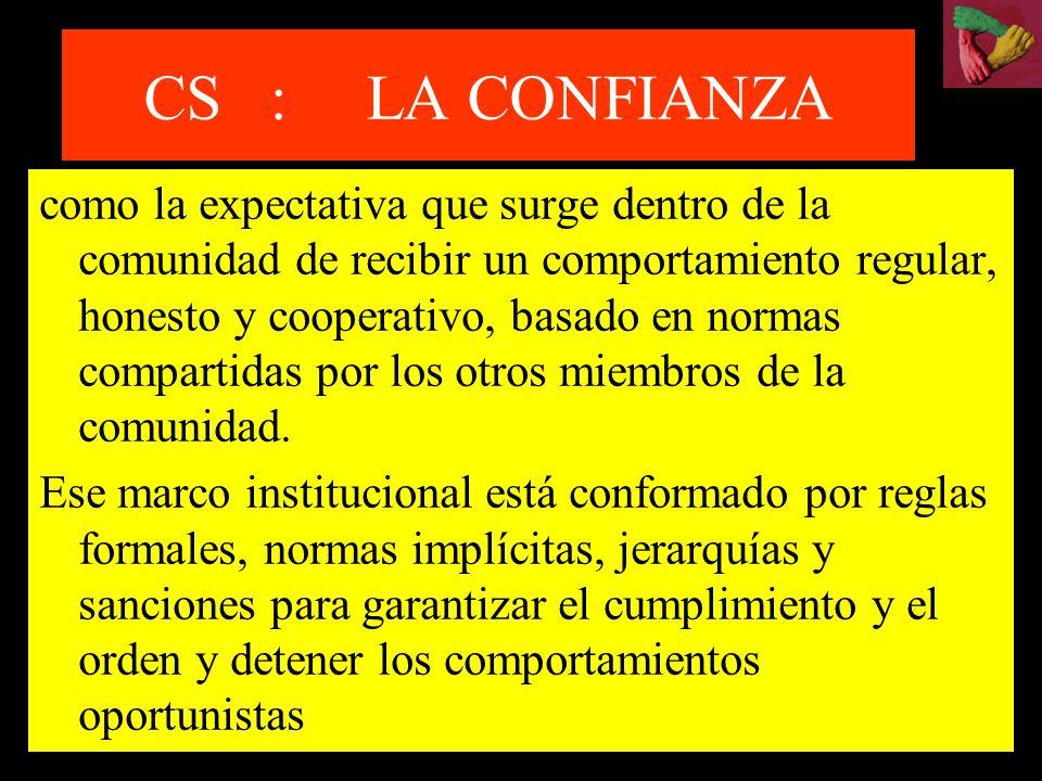 CS : LA CONFIANZA