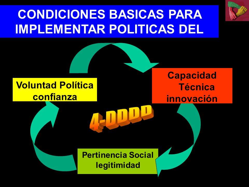 CONDICIONES BASICAS PARA IMPLEMENTAR POLITICAS DEL