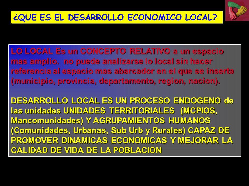 ¿QUE ES EL DESARROLLO ECONOMICO LOCAL