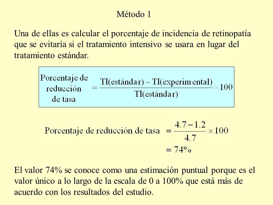 Método 1