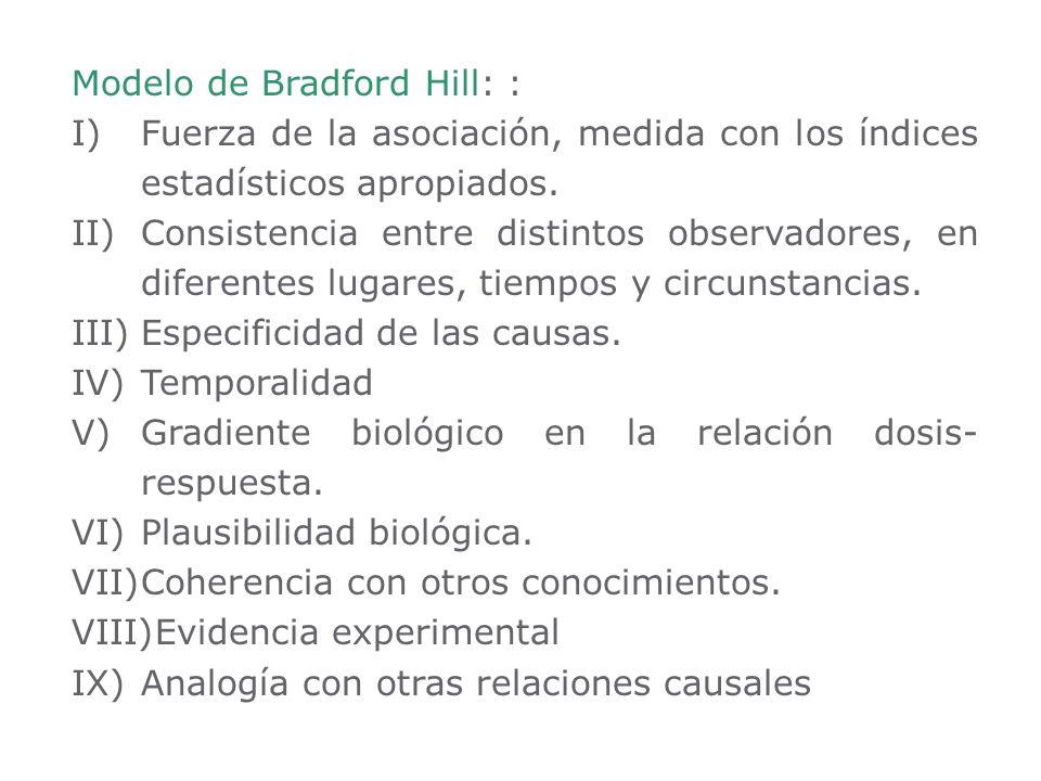 Modelo de Bradford Hill: :