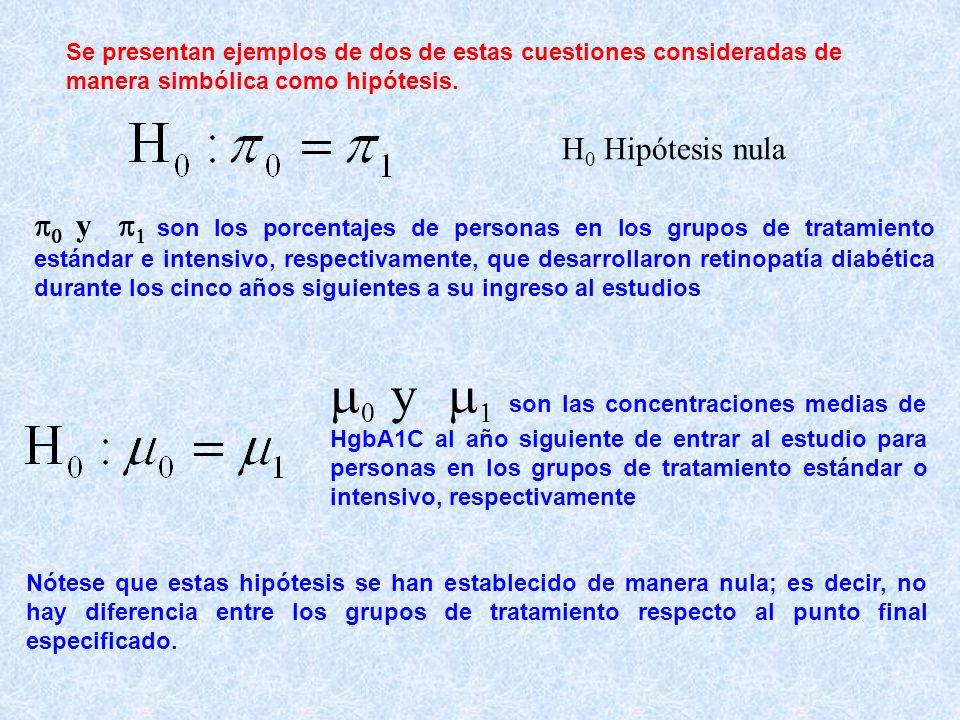 Se presentan ejemplos de dos de estas cuestiones consideradas de manera simbólica como hipótesis.