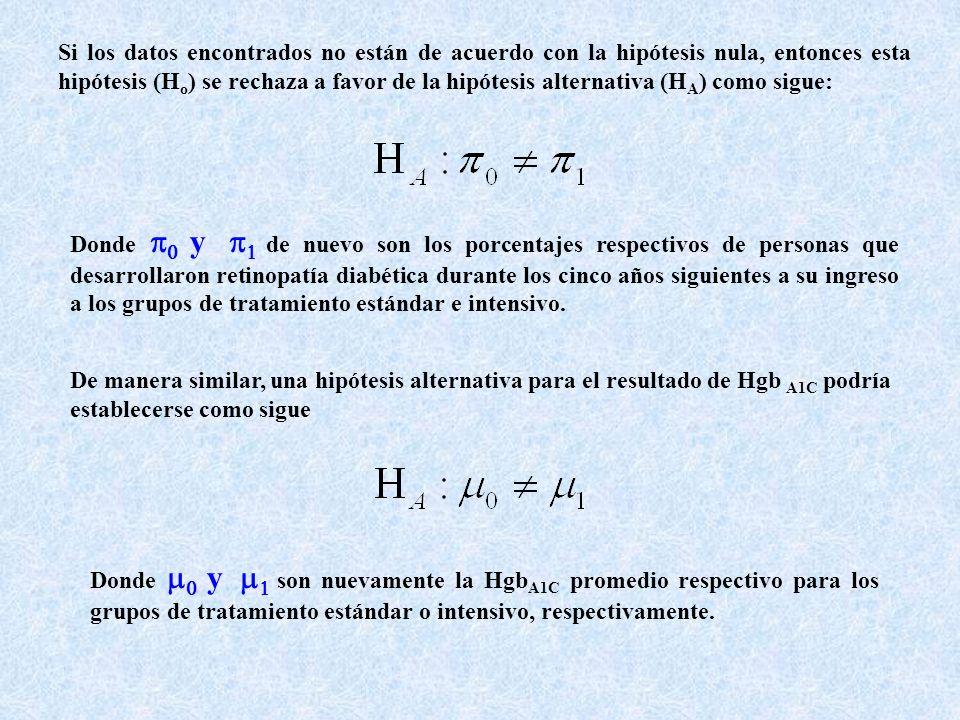 Si los datos encontrados no están de acuerdo con la hipótesis nula, entonces esta hipótesis (Ho) se rechaza a favor de la hipótesis alternativa (HA) como sigue: