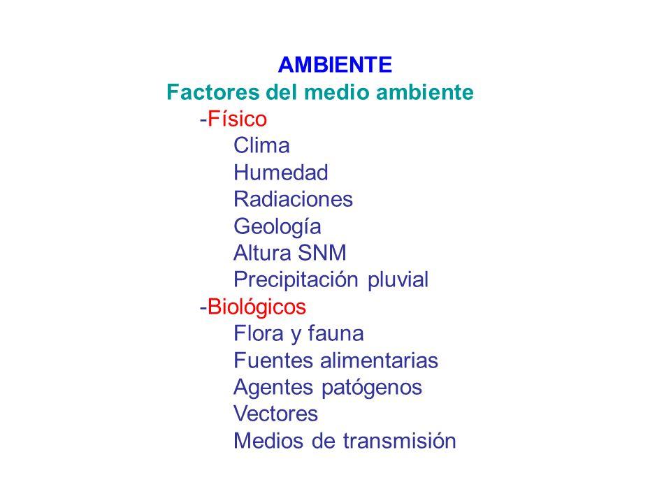 AMBIENTE Factores del medio ambiente. -Físico. Clima. Humedad. Radiaciones. Geología. Altura SNM.