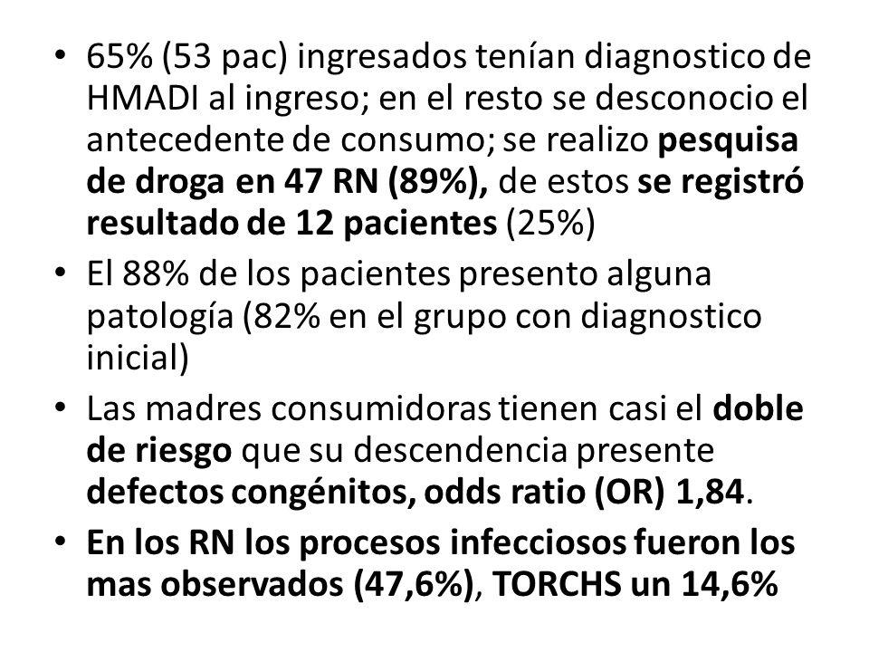 65% (53 pac) ingresados tenían diagnostico de HMADI al ingreso; en el resto se desconocio el antecedente de consumo; se realizo pesquisa de droga en 47 RN (89%), de estos se registró resultado de 12 pacientes (25%)