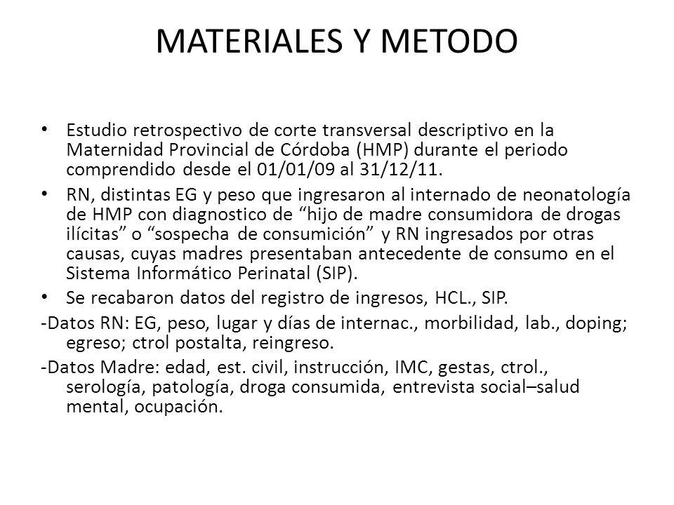 MATERIALES Y METODO