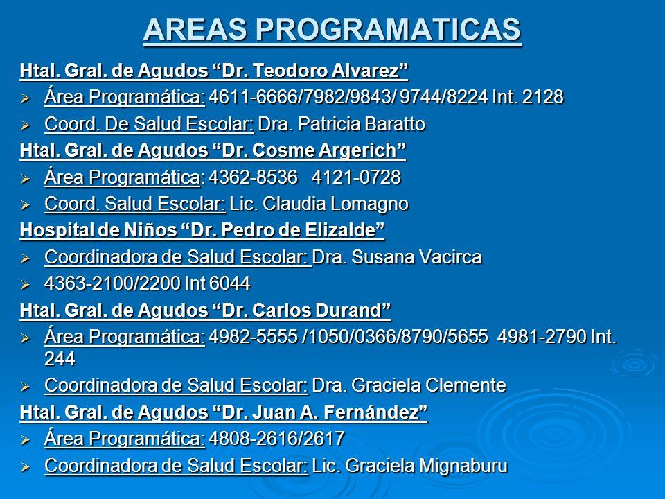 AREAS PROGRAMATICAS Htal. Gral. de Agudos Dr. Teodoro Alvarez