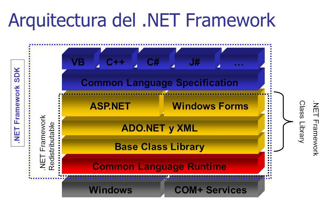 Arquitectura del .NET Framework