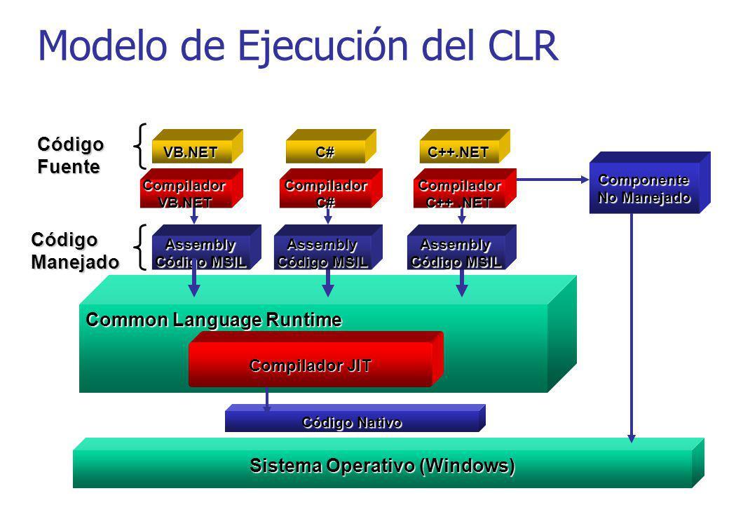 Modelo de Ejecución del CLR