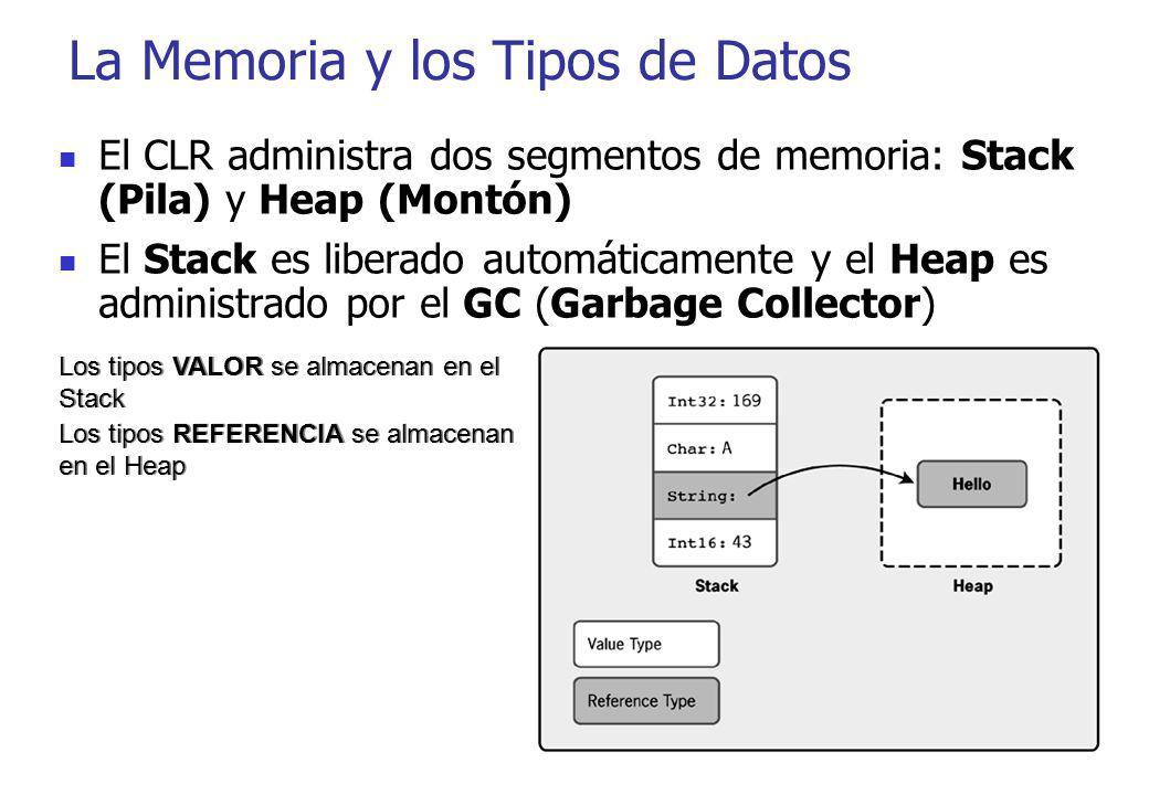 La Memoria y los Tipos de Datos