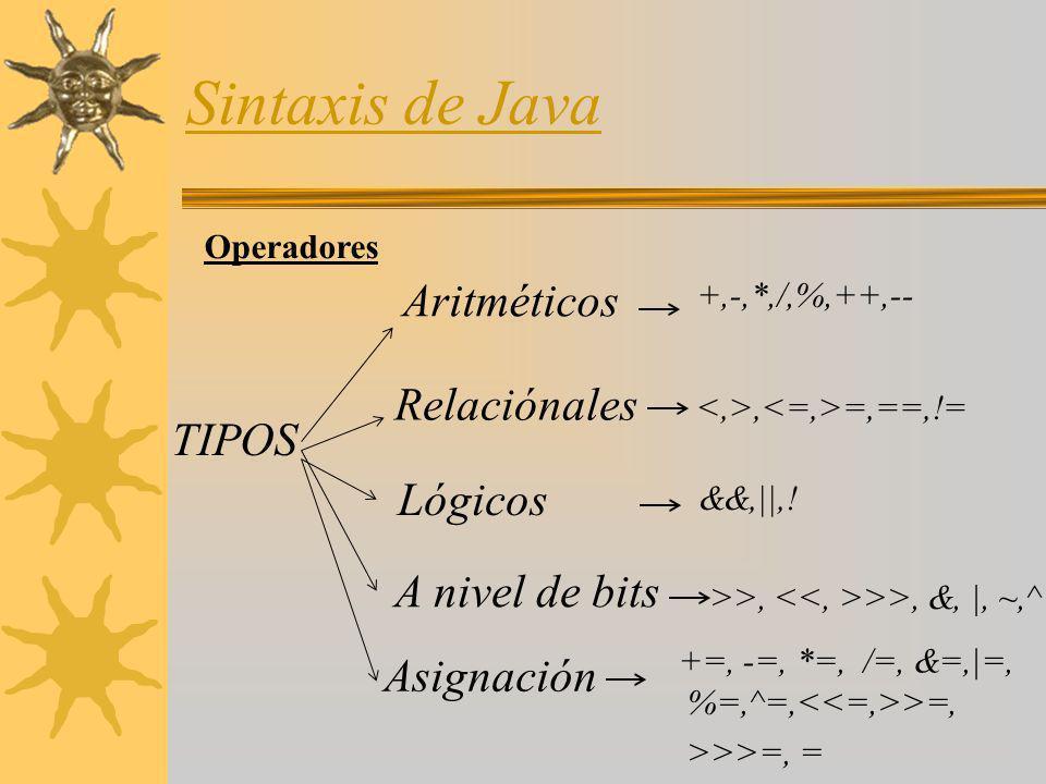 Sintaxis de Java Aritméticos Relaciónales TIPOS Lógicos