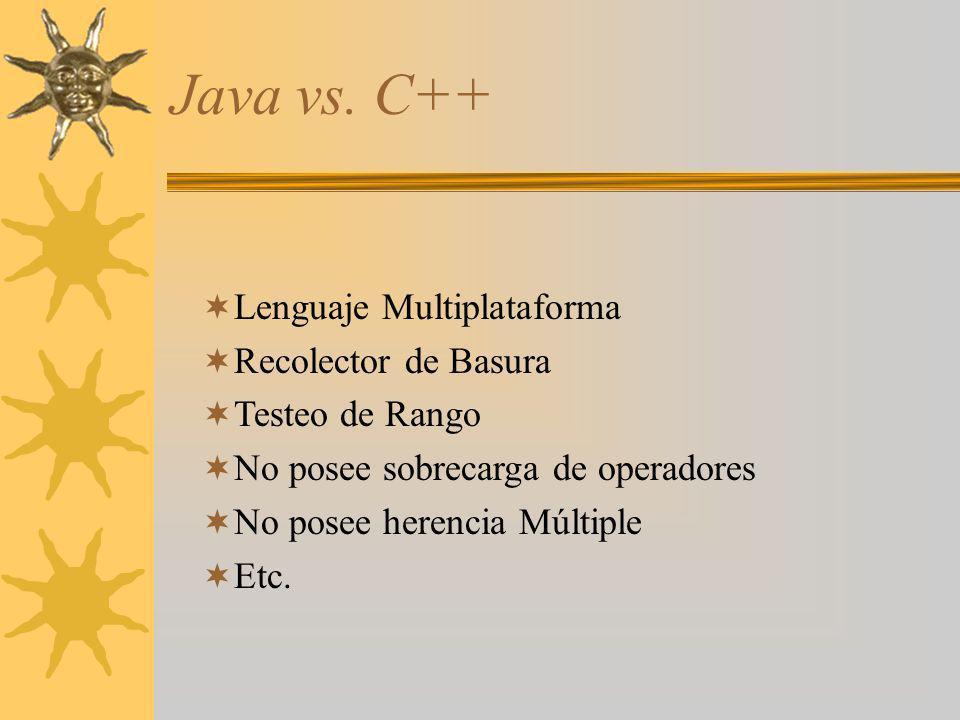 Java vs. C++ Lenguaje Multiplataforma Recolector de Basura
