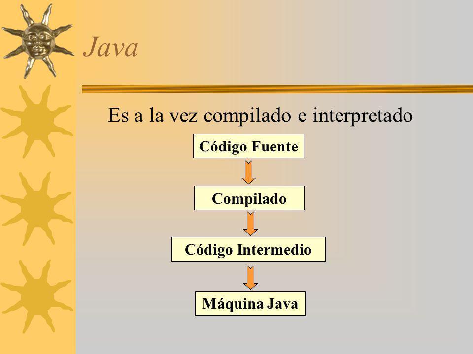 Java Es a la vez compilado e interpretado Código Fuente Compilado